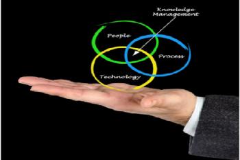 Kepentingan Pengurusan Pengetahuan dalam Organisasi